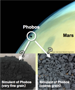 The Floating Coal in the Martian Sky